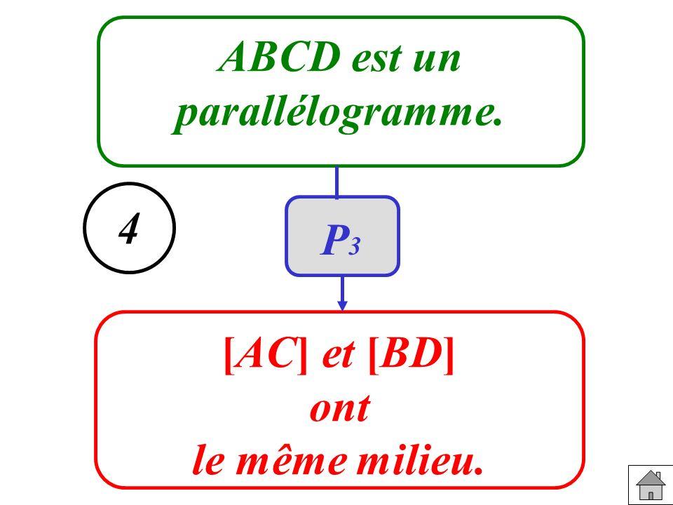 ABCD est un parallélogramme. [AC] et [BD] ont le même milieu. 4 P3